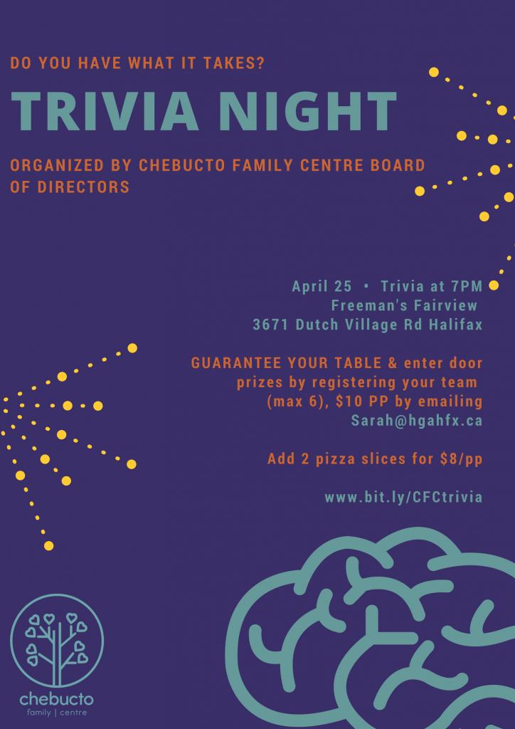 CFC Trivia Night poster